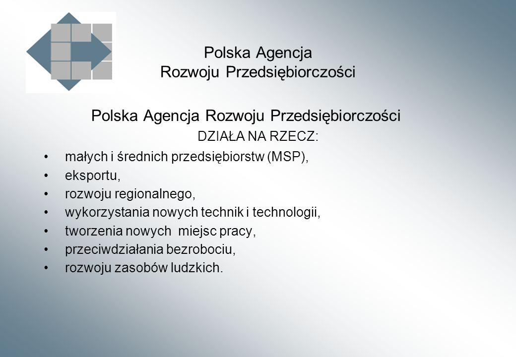 Polska Agencja Rozwoju Przedsiębiorczości DZIAŁA NA RZECZ: małych i średnich przedsiębiorstw (MSP), eksportu, rozwoju regionalnego, wykorzystania nowych technik i technologii, tworzenia nowych miejsc pracy, przeciwdziałania bezrobociu, rozwoju zasobów ludzkich.