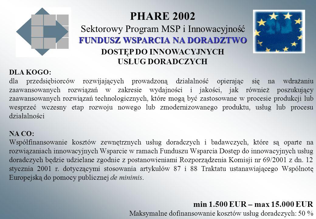 PHARE 2002 Sektorowy Program MSP i Innowacyjność FUNDUSZ WSPARCIA NA DORADZTWO DOSTĘP DO INNOWACYJNYCH USŁUG DORADCZYCH DLA KOGO: dla przedsiębiorców