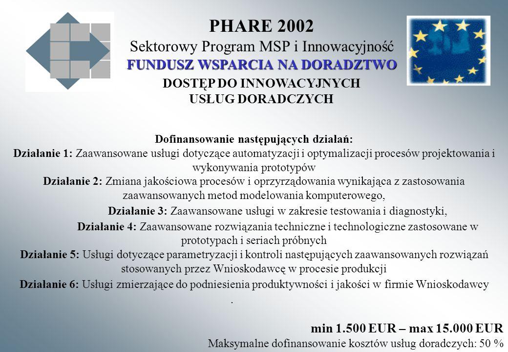PHARE 2002 Sektorowy Program MSP i Innowacyjność FUNDUSZ WSPARCIA NA DORADZTWO DOSTĘP DO INNOWACYJNYCH USŁUG DORADCZYCH Dofinansowanie następujących działań: Działanie 1: Zaawansowane usługi dotyczące automatyzacji i optymalizacji procesów projektowania i wykonywania prototypów Działanie 2: Zmiana jakościowa procesów i oprzyrządowania wynikająca z zastosowania zaawansowanych metod modelowania komputerowego, Działanie 3: Zaawansowane usługi w zakresie testowania i diagnostyki, Działanie 4: Zaawansowane rozwiązania techniczne i technologiczne zastosowane w prototypach i seriach próbnych Działanie 5: Usługi dotyczące parametryzacji i kontroli następujących zaawansowanych rozwiązań stosowanych przez Wnioskodawcę w procesie produkcji Działanie 6: Usługi zmierzające do podniesienia produktywności i jakości w firmie Wnioskodawcy.