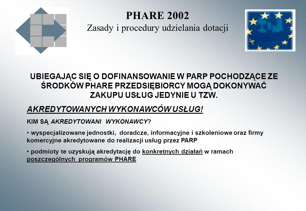 PHARE 2002 Zasady i procedury udzielania dotacji UBIEGAJĄC SIĘ O DOFINANSOWANIE W PARP POCHODZĄCE ZE ŚRODKÓW PHARE PRZEDSIĘBIORCY MOGĄ DOKONYWAĆ ZAKUP