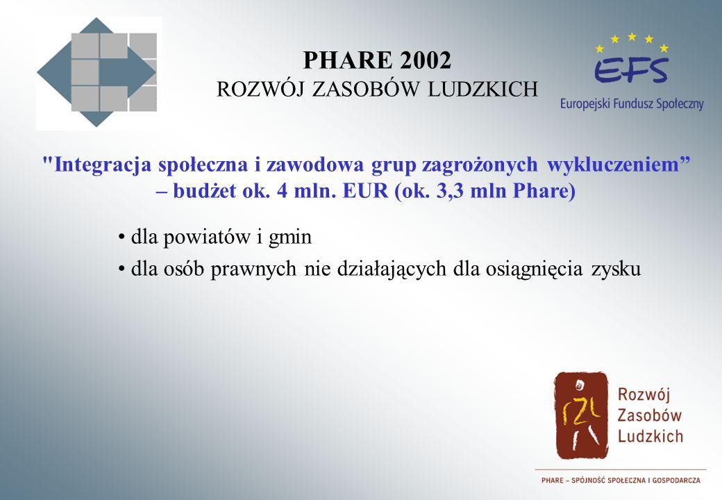PHARE 2002 ROZWÓJ ZASOBÓW LUDZKICH Integracja społeczna i zawodowa grup zagrożonych wykluczeniem – budżet ok.
