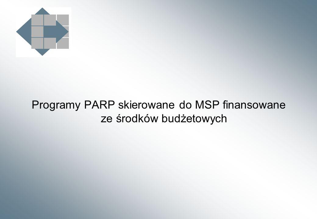 Programy PARP skierowane do MSP finansowane ze środków budżetowych