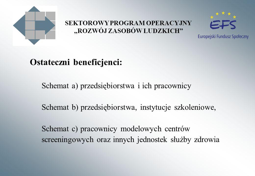 Ostateczni beneficjenci: Schemat a) przedsiębiorstwa i ich pracownicy Schemat b) przedsiębiorstwa, instytucje szkoleniowe, Schemat c) pracownicy modelowych centrów screeningowych oraz innych jednostek służby zdrowia SEKTOROWY PROGRAM OPERACYJNY ROZWÓJ ZASOBÓW LUDZKICH