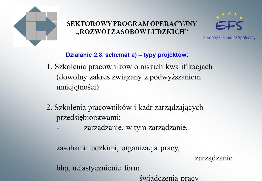 1. Szkolenia pracowników o niskich kwalifikacjach – (dowolny zakres związany z podwyższaniem umiejętności) 2. Szkolenia pracowników i kadr zarządzając