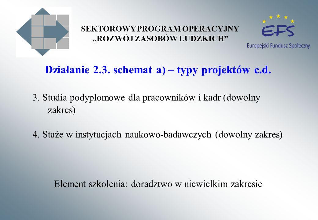 Działanie 2.3. schemat a) – typy projektów c.d. 3. Studia podyplomowe dla pracowników i kadr (dowolny zakres) 4. Staże w instytucjach naukowo-badawczy