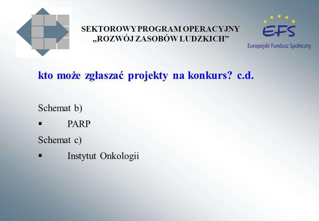 kto może zgłaszać projekty na konkurs? c.d. Schemat b) PARP Schemat c) Instytut Onkologii SEKTOROWY PROGRAM OPERACYJNY ROZWÓJ ZASOBÓW LUDZKICH