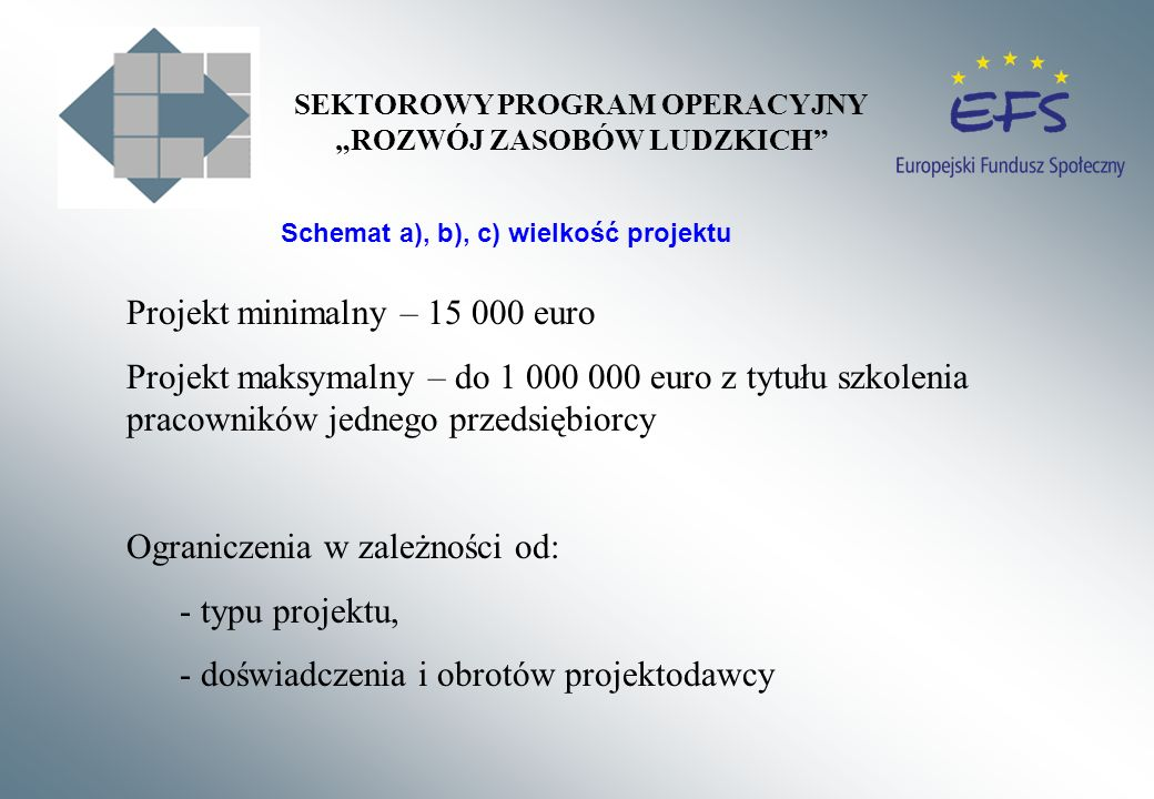 Schemat a), b), c) wielkość projektu Projekt minimalny – 15 000 euro Projekt maksymalny – do 1 000 000 euro z tytułu szkolenia pracowników jednego przedsiębiorcy Ograniczenia w zależności od: - typu projektu, - doświadczenia i obrotów projektodawcy SEKTOROWY PROGRAM OPERACYJNY ROZWÓJ ZASOBÓW LUDZKICH