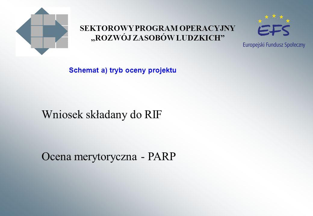 Schemat a) tryb oceny projektu Wniosek składany do RIF Ocena merytoryczna - PARP SEKTOROWY PROGRAM OPERACYJNY ROZWÓJ ZASOBÓW LUDZKICH