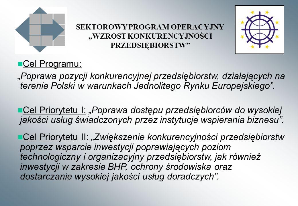 SEKTOROWY PROGRAM OPERACYJNY WZROST KONKURENCYJNOŚCI PRZEDSIĘBIORSTW Cel Programu: Poprawa pozycji konkurencyjnej przedsiębiorstw, działających na terenie Polski w warunkach Jednolitego Rynku Europejskiego.
