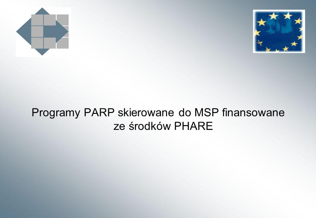 Programy PARP skierowane do MSP finansowane ze środków PHARE