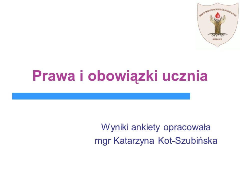 Wyniki ankiety opracowała mgr Katarzyna Kot-Szubińska Prawa i obowiązki ucznia