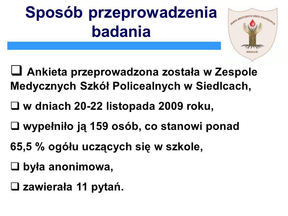 Sposób przeprowadzenia badania Ankieta przeprowadzona została w Zespole Medycznych Szkół Policealnych w Siedlcach, w dniach 20-22 listopada 2009 roku,