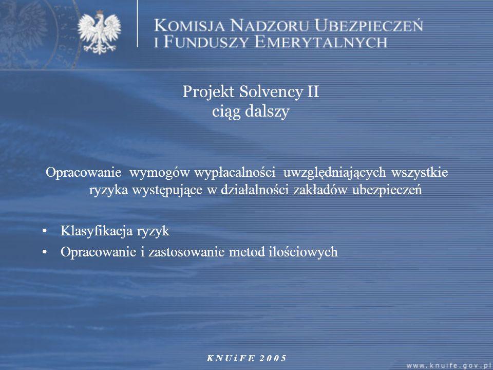 K N U i F E 2 0 0 5 Projekt Solvency II ciąg dalszy Opracowanie wymogów wypłacalności uwzględniających wszystkie ryzyka występujące w działalności zak