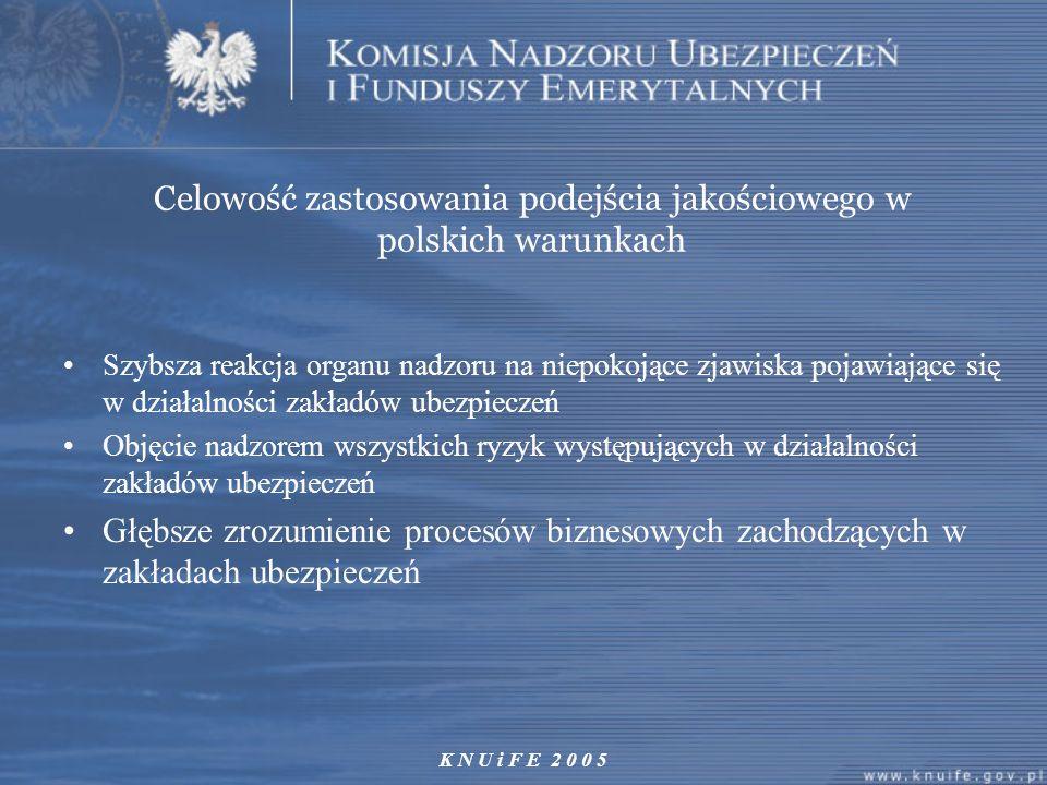 K N U i F E 2 0 0 5 Celowość zastosowania podejścia jakościowego w polskich warunkach Szybsza reakcja organu nadzoru na niepokojące zjawiska pojawiają