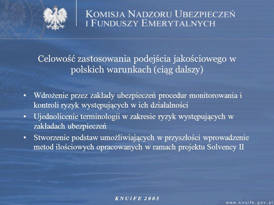 K N U i F E 2 0 0 5 Celowość zastosowania podejścia jakościowego w polskich warunkach (ciąg dalszy) Wdrożenie przez zakłady ubezpieczeń procedur monit