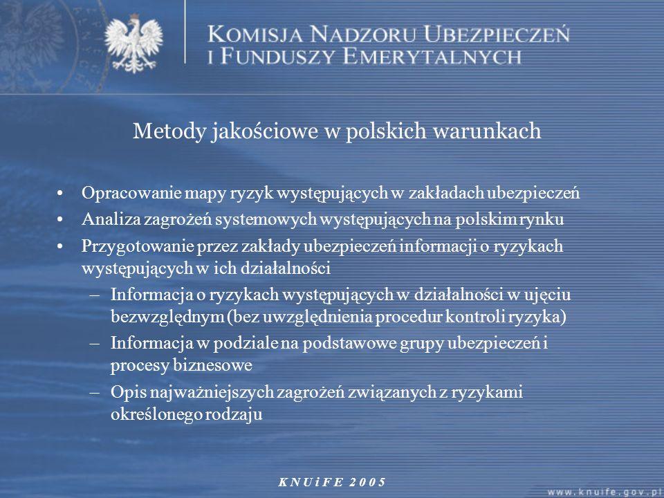 K N U i F E 2 0 0 5 Metody jakościowe w polskich warunkach Opracowanie mapy ryzyk występujących w zakładach ubezpieczeń Analiza zagrożeń systemowych w