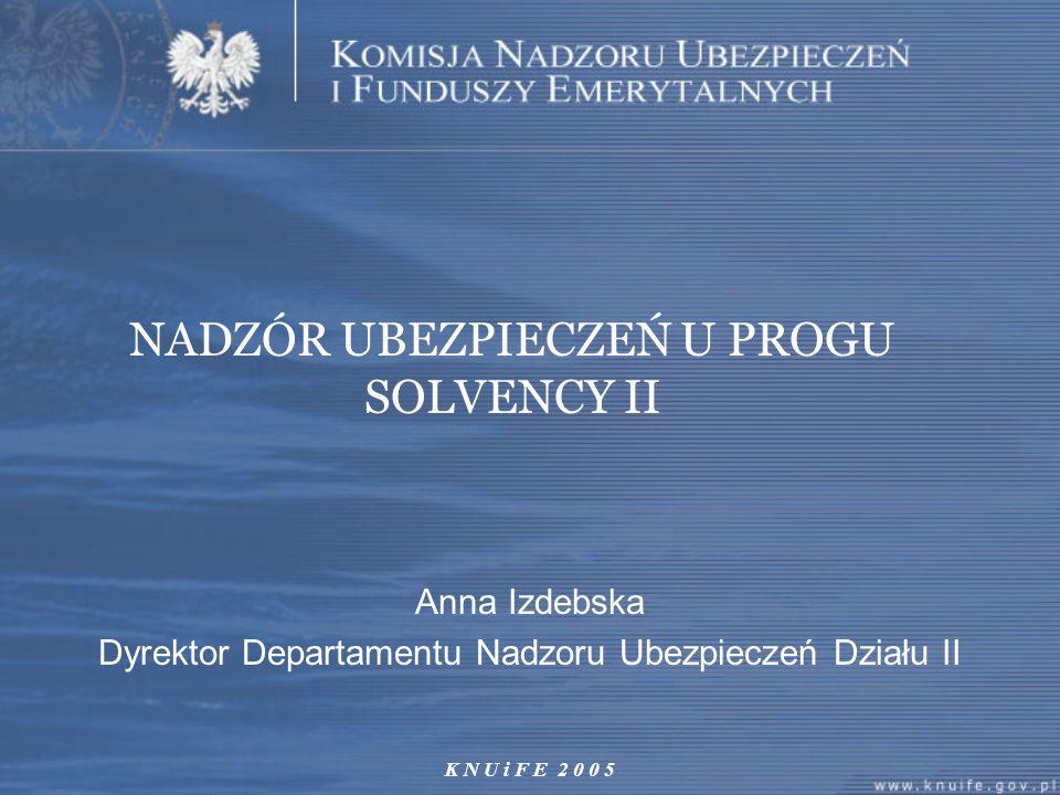 NADZÓR UBEZPIECZEŃ U PROGU SOLVENCY II Anna Izdebska Dyrektor Departamentu Nadzoru Ubezpieczeń Działu II