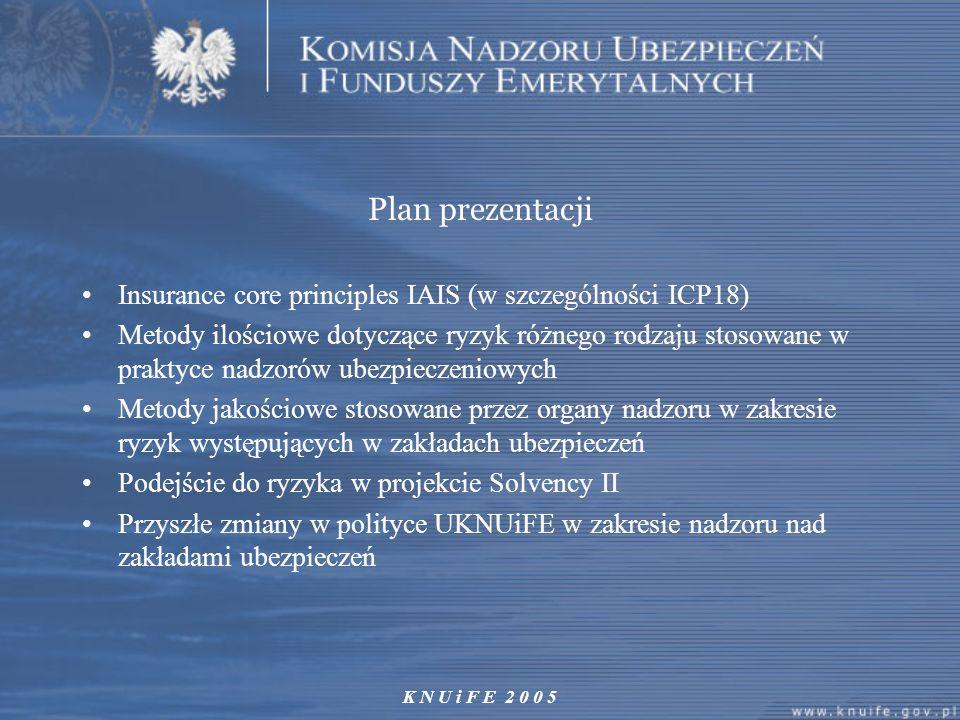 K N U i F E 2 0 0 5 Plan prezentacji Insurance core principles IAIS (w szczególności ICP18) Metody ilościowe dotyczące ryzyk różnego rodzaju stosowane