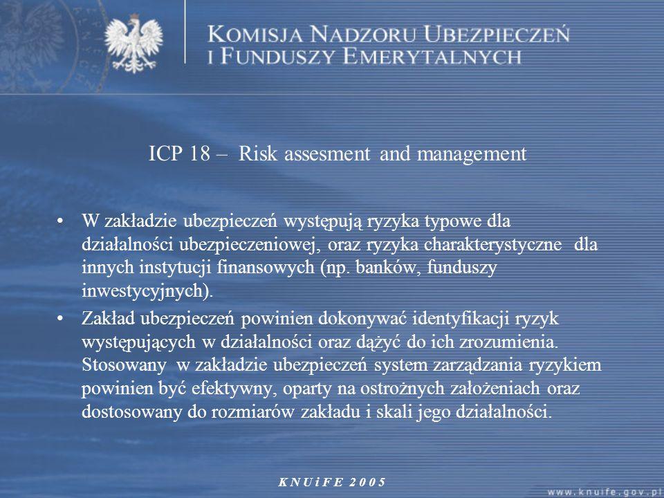 K N U i F E 2 0 0 5 ICP 18 – Risk assesment and management W zakładzie ubezpieczeń występują ryzyka typowe dla działalności ubezpieczeniowej, oraz ryz
