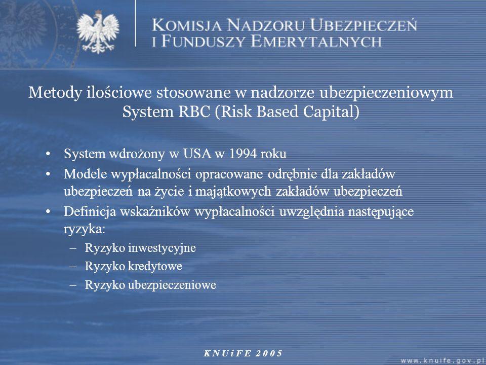 K N U i F E 2 0 0 5 Metody ilościowe stosowane w nadzorze ubezpieczeniowym System RBC (Risk Based Capital) System wdrożony w USA w 1994 roku Modele wy
