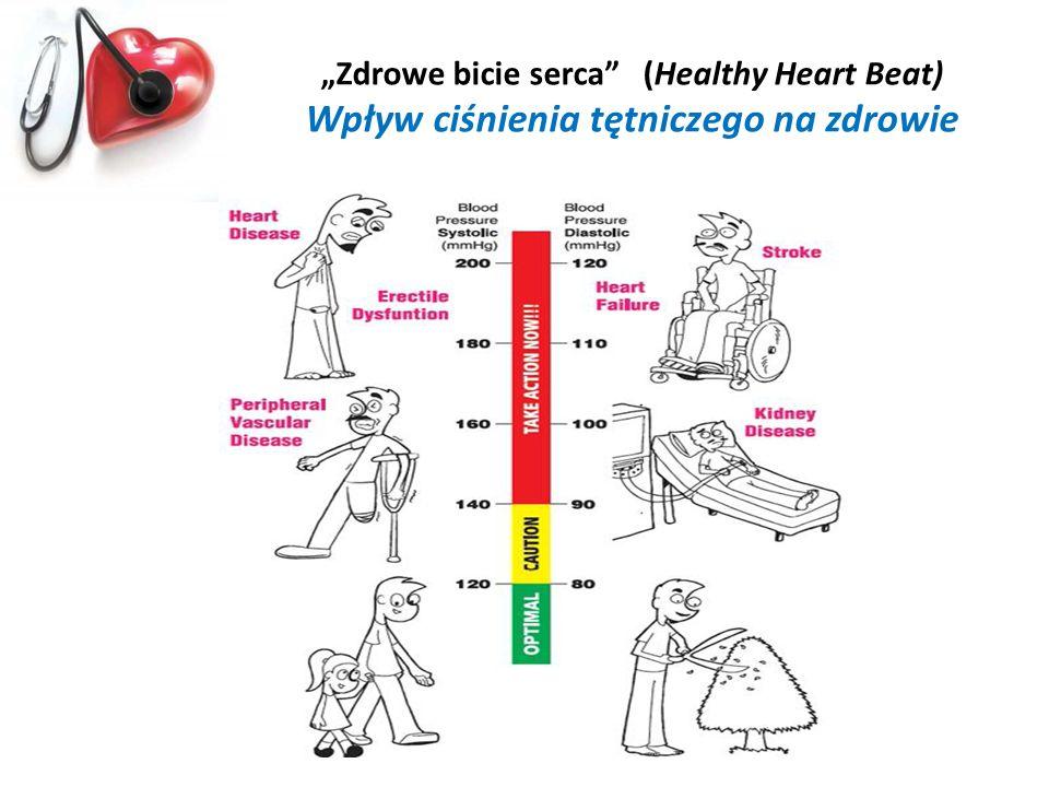 Zdrowe bicie serca (Healthy Heart Beat) Nadciśnienie tętniczego a ryzyko choroby