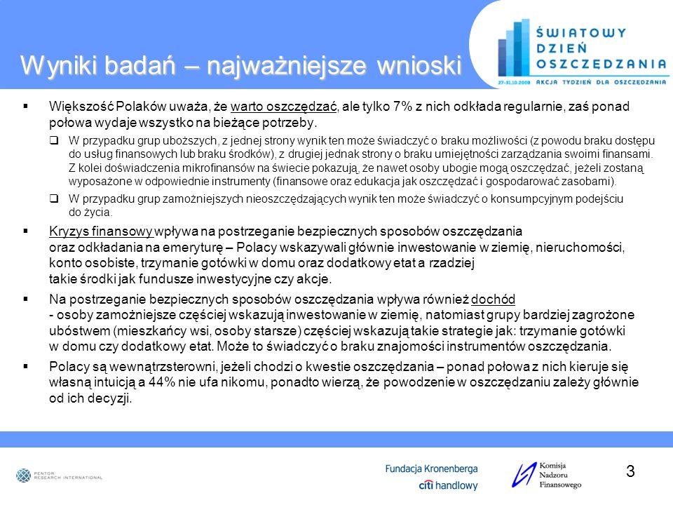 Wyniki badań – najważniejsze wnioski Większość Polaków uważa, że warto oszczędzać, ale tylko 7% z nich odkłada regularnie, zaś ponad połowa wydaje wsz