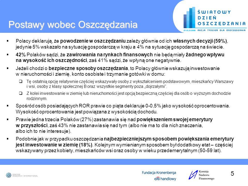 Polacy deklarują, że powodzenie w oszczędzaniu zależy głównie od ich własnych decyzji (59%), jedynie 5% wskazało na sytuację gospodarczą w kraju a 4%