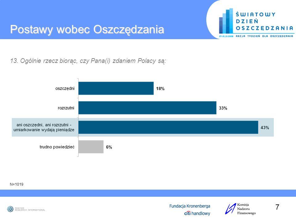 13. Ogólnie rzecz biorąc, czy Pana(i) zdaniem Polacy są: N=1019 Postawy wobec Oszczędzania 7
