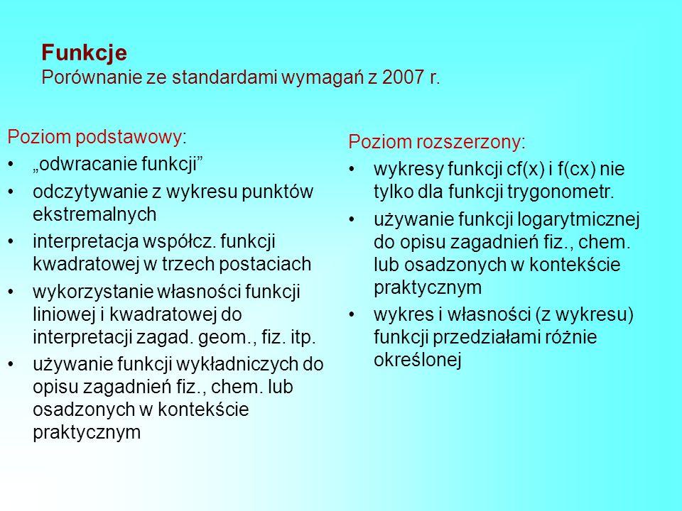 Funkcje Porównanie ze standardami wymagań z 2007 r. Poziom podstawowy: odwracanie funkcji odczytywanie z wykresu punktów ekstremalnych interpretacja w