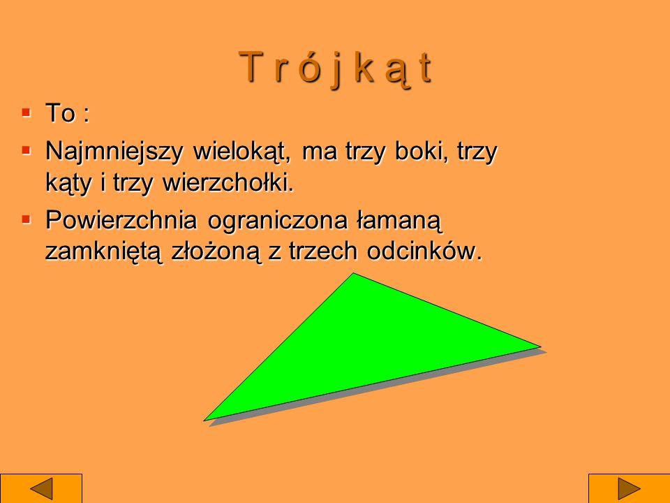 T r ó j k ą t To : To : Najmniejszy wielokąt, ma trzy boki, trzy kąty i trzy wierzchołki.