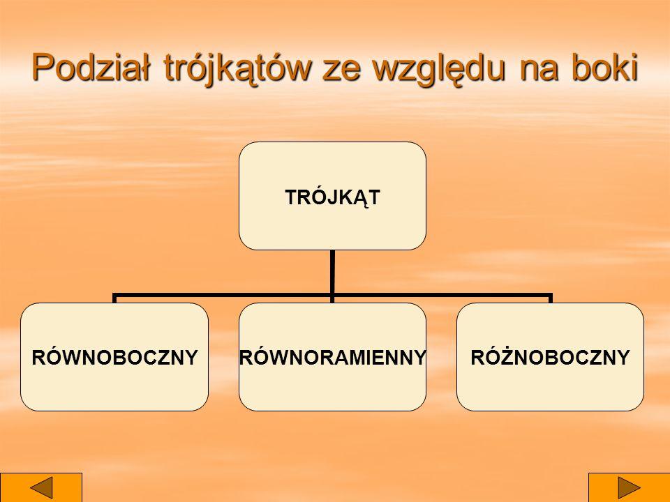 Podział trójkątów ze względu na boki TRÓJKĄT RÓWNOBOCZNYRÓWNORAMIENNYRÓŻNOBOCZNY