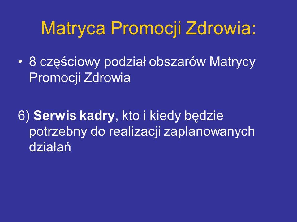 Matryca Promocji Zdrowia: 8 częściowy podział obszarów Matrycy Promocji Zdrowia 6) Serwis kadry, kto i kiedy będzie potrzebny do realizacji zaplanowan