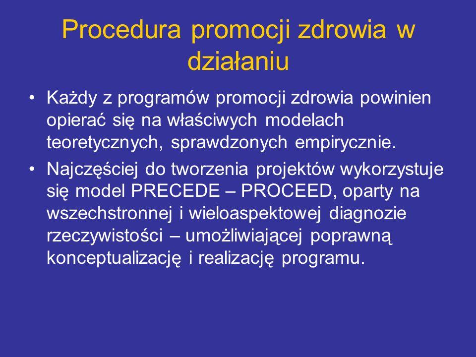 Procedura promocji zdrowia w działaniu Każdy z programów promocji zdrowia powinien opierać się na właściwych modelach teoretycznych, sprawdzonych empi