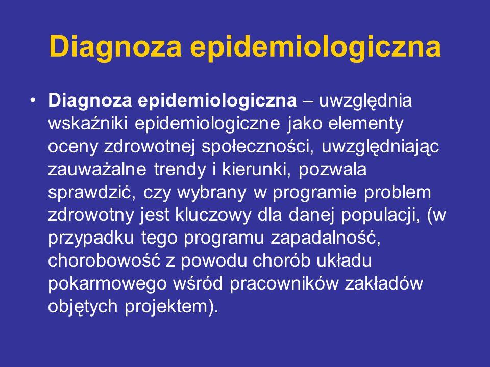 Diagnoza epidemiologiczna Diagnoza epidemiologiczna – uwzględnia wskaźniki epidemiologiczne jako elementy oceny zdrowotnej społeczności, uwzględniając