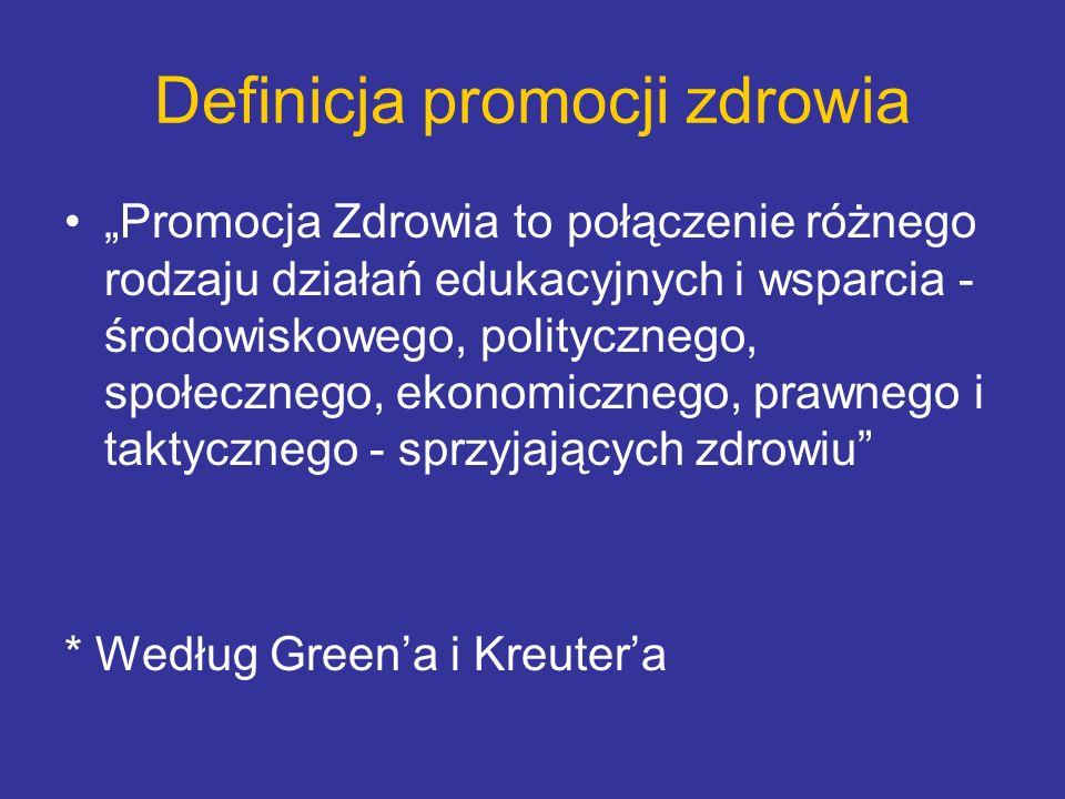 Definicja promocji zdrowia Promocja Zdrowia to połączenie różnego rodzaju działań edukacyjnych i wsparcia - środowiskowego, politycznego, społecznego,