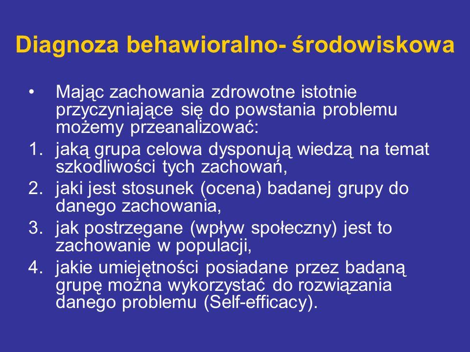 Diagnoza behawioralno- środowiskowa Mając zachowania zdrowotne istotnie przyczyniające się do powstania problemu możemy przeanalizować: 1.jaką grupa c