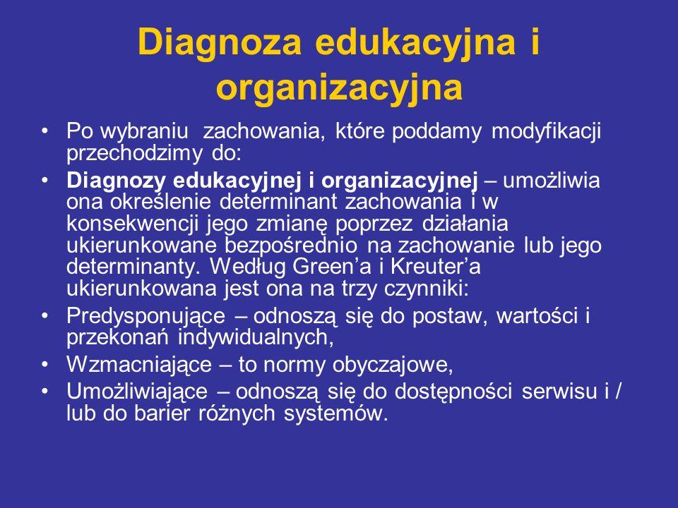 Diagnoza edukacyjna i organizacyjna Po wybraniu zachowania, które poddamy modyfikacji przechodzimy do: Diagnozy edukacyjnej i organizacyjnej – umożliw