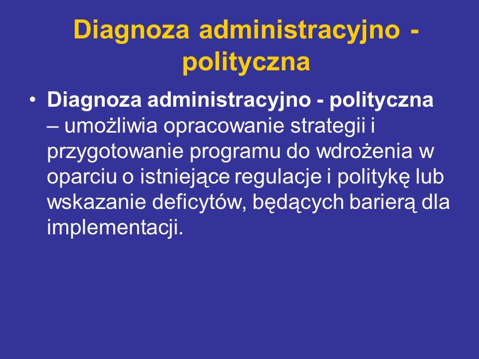 Diagnoza administracyjno - polityczna Diagnoza administracyjno - polityczna – umożliwia opracowanie strategii i przygotowanie programu do wdrożenia w