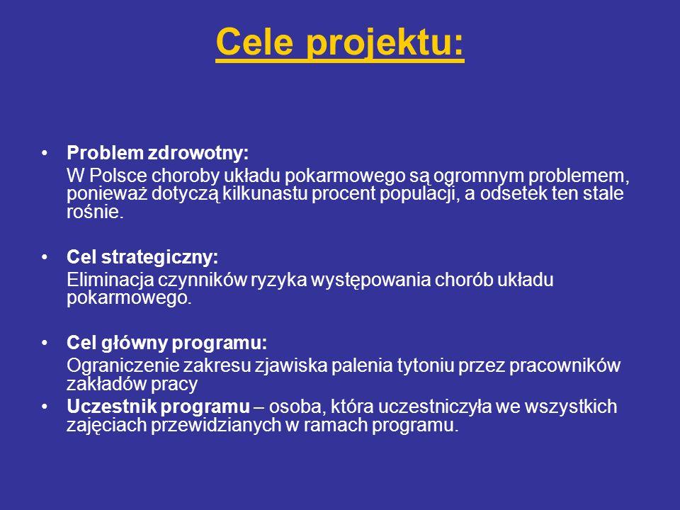 Cele projektu: Problem zdrowotny: W Polsce choroby układu pokarmowego są ogromnym problemem, ponieważ dotyczą kilkunastu procent populacji, a odsetek