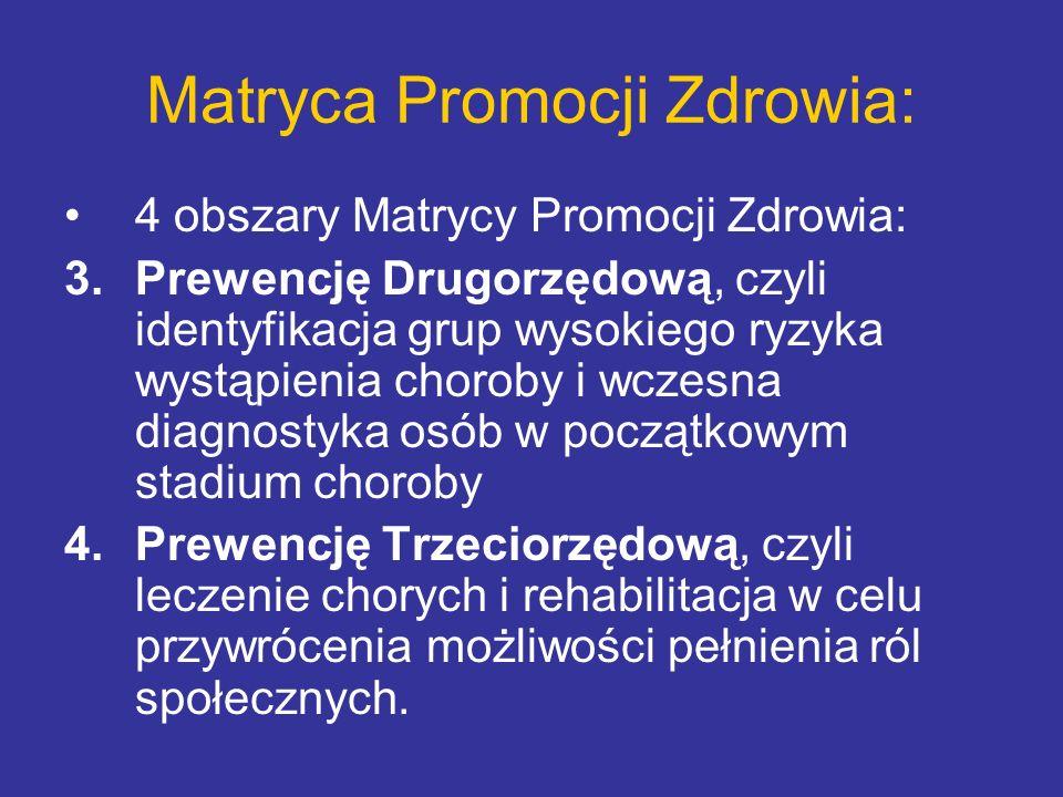 Matryca Promocji Zdrowia: 4 obszary Matrycy Promocji Zdrowia: 3.Prewencję Drugorzędową, czyli identyfikacja grup wysokiego ryzyka wystąpienia choroby
