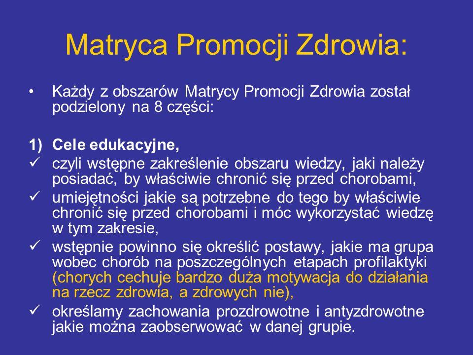 Matryca Promocji Zdrowia: Każdy z obszarów Matrycy Promocji Zdrowia został podzielony na 8 części: 1)Cele edukacyjne, czyli wstępne zakreślenie obszar