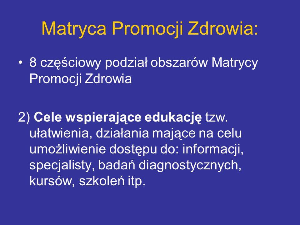 Matryca Promocji Zdrowia: 8 częściowy podział obszarów Matrycy Promocji Zdrowia 2) Cele wspierające edukację tzw. ułatwienia, działania mające na celu
