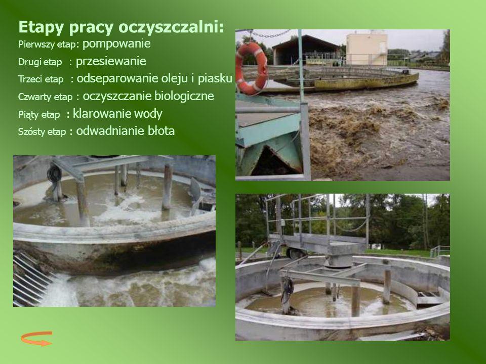 Etapy pracy oczyszczalni: Pierwszy etap : pompowanie Drugi etap : przesiewanie Trzeci etap : odseparowanie oleju i piasku Czwarty etap : oczyszczanie