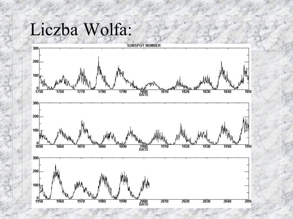 Liczba Wolfa: n g= 3 p= 11w =41 Gdyby tu była pojedyncza plama to też liczymy ją jako grupę