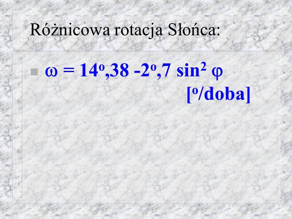 Rotacja Słońca: n Sin ( ) = x/R n 1/S = 1/P -1/365.2425 n S- synodyczny okres obrotu Słońca n P- gwiazdowy okres obrotu Słońca równik plama x R Czas [dni] 180 o S/2 Szerokość heliograficzna plamy