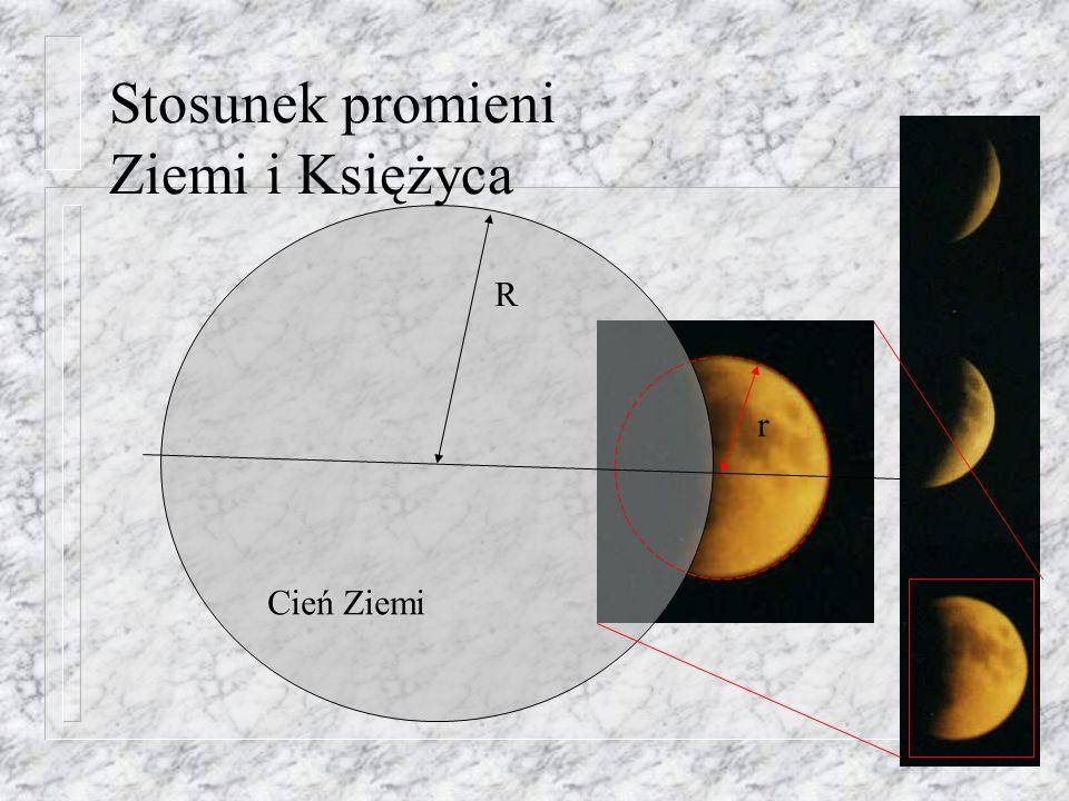 Wysokości gór i wałów kraterów f – długość cienia określona jako ułamek średnicy krateru D – średnica krateru porównania, wyrażona jako ułamek promienia Księżyca A – wysokość Słońca nad horyzontem księżycowym w miejscu, gdzie znajduje się krater F – kąt między kierunkami od centrum Księżyca, do Ziemi i do Słońca