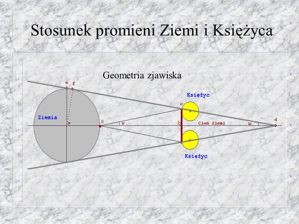 Stosunek promieni Ziemi i Księżyca R r Cień Ziemi