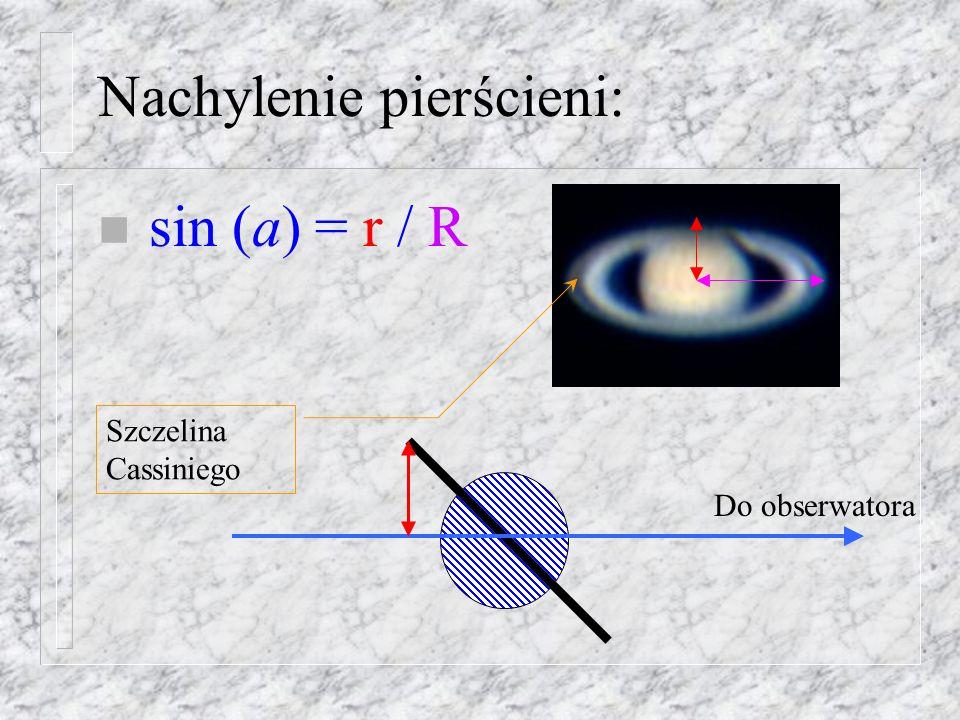 Saturn: n Rozmiary pierścieni n Księżyce