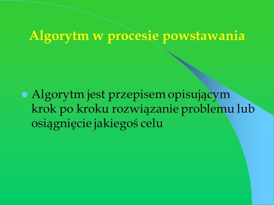 Algorytm w procesie powstawania Algorytm jest przepisem opisującym krok po kroku rozwiązanie problemu lub osiągnięcie jakiegoś celu