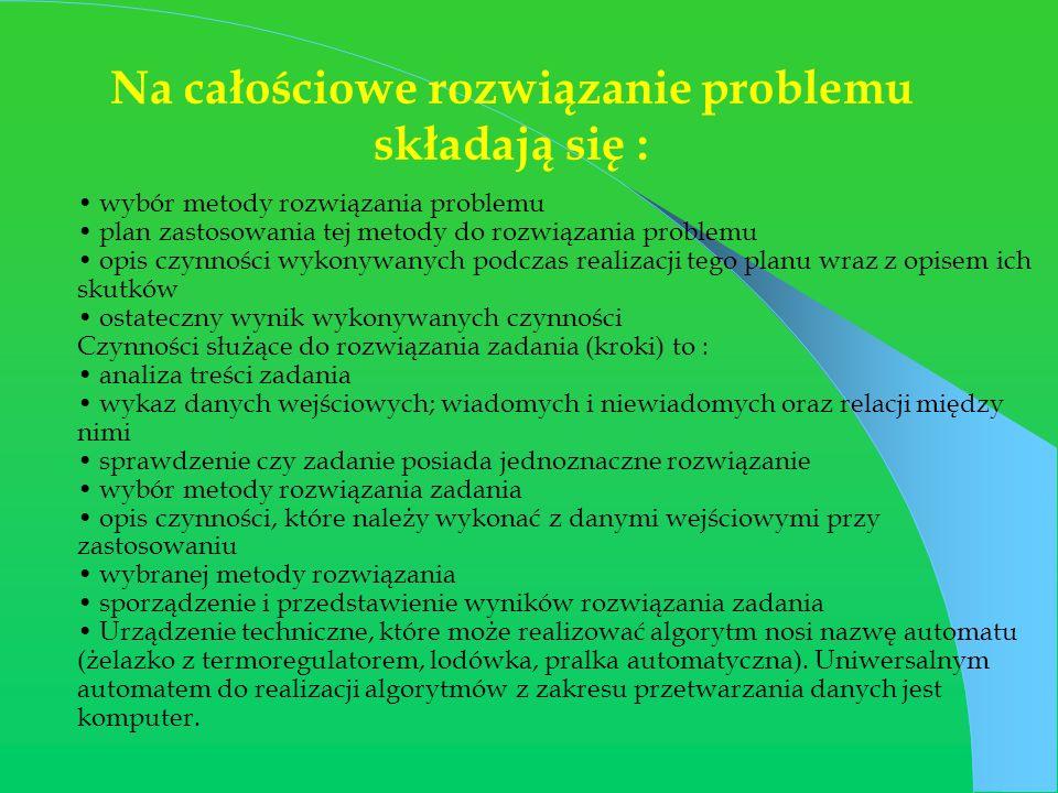 Na całościowe rozwiązanie problemu składają się : wybór metody rozwiązania problemu plan zastosowania tej metody do rozwiązania problemu opis czynnośc